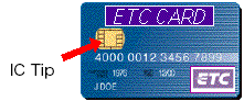 Fig. E T C card with IC tip